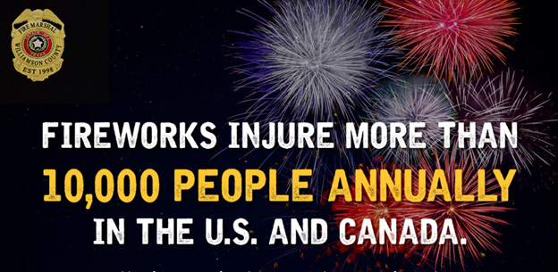 Fireworks Image stating Fireworks injure more than 10,000 people annually in the U.S. and Canada